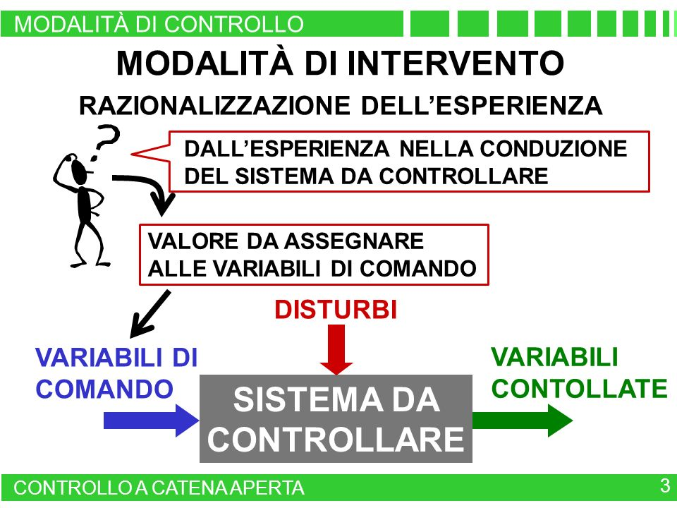 MODALITÀ DI INTERVENTO RAZIONALIZZAZIONE DELL'ESPERIENZA