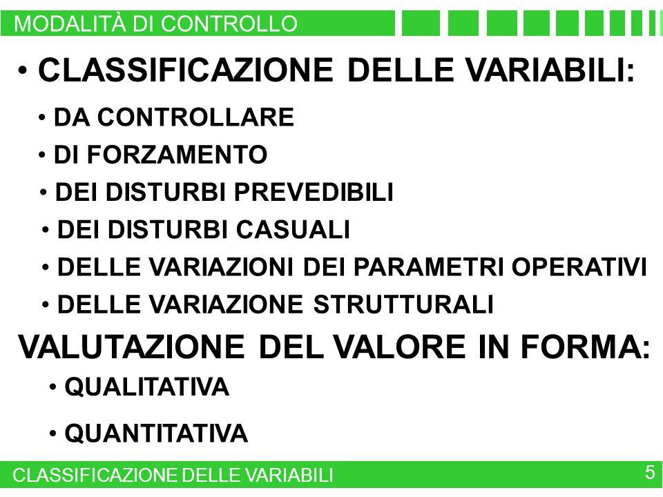 CLASSIFICAZIONE DELLE VARIABILI: VALUTAZIONE DEL VALORE IN FORMA: