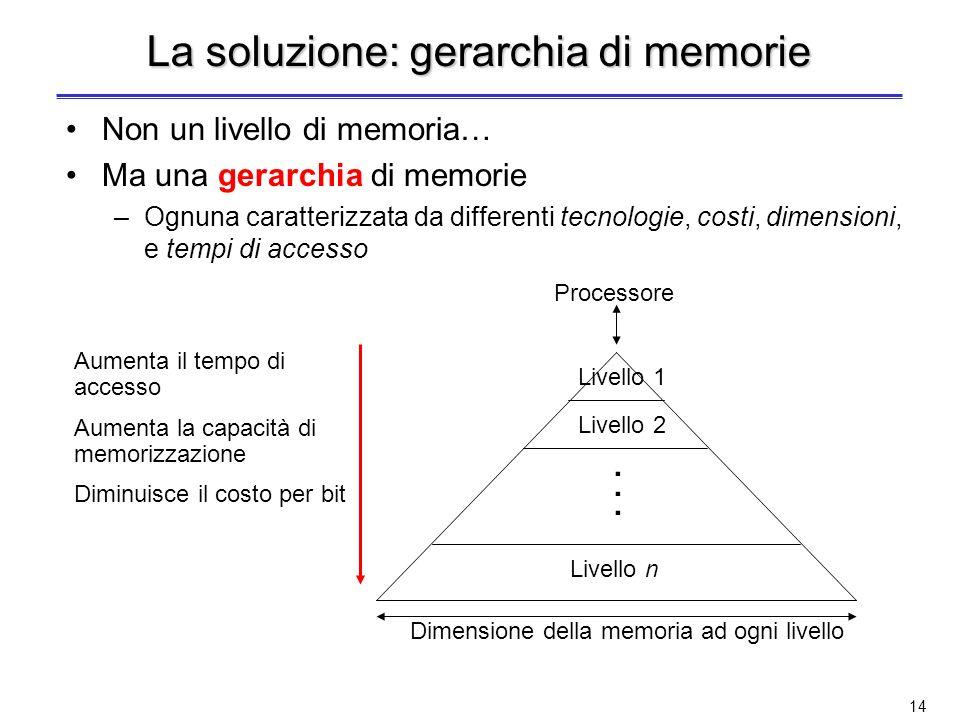 La soluzione: gerarchia di memorie