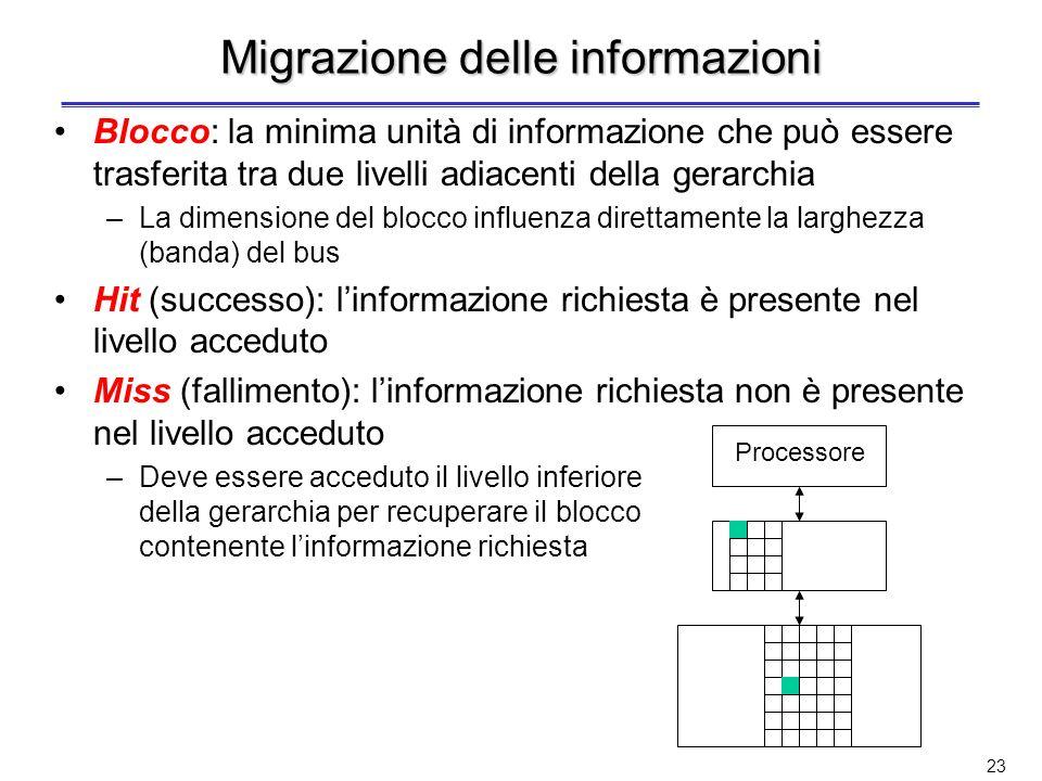 Migrazione delle informazioni