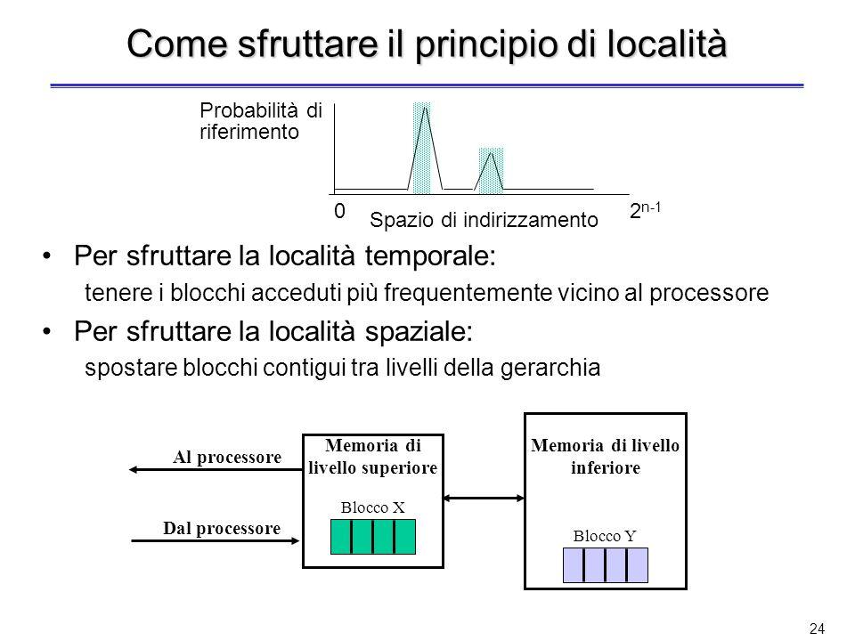 Come sfruttare il principio di località