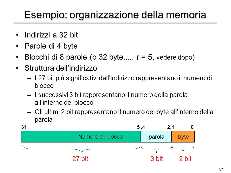 Esempio: organizzazione della memoria