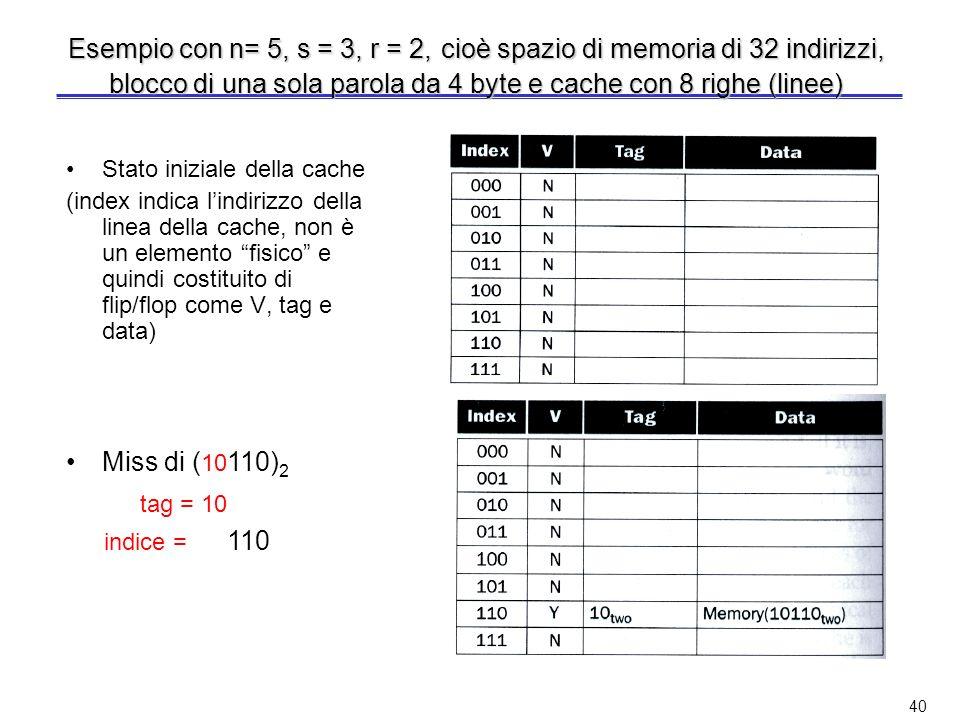 Esempio con n= 5, s = 3, r = 2, cioè spazio di memoria di 32 indirizzi, blocco di una sola parola da 4 byte e cache con 8 righe (linee)