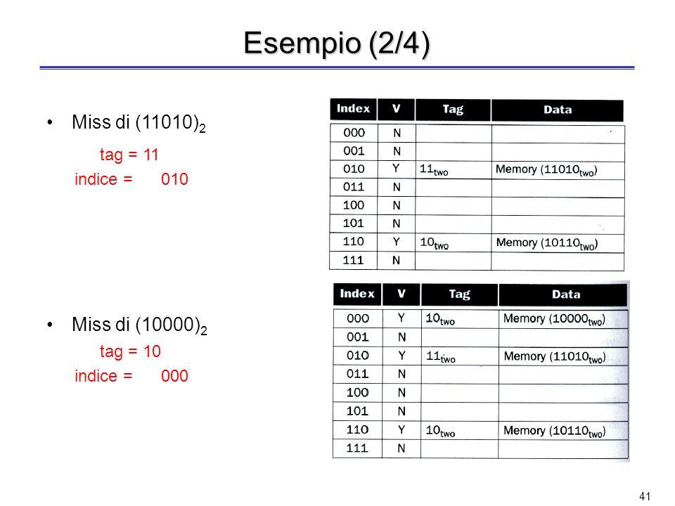 Esempio (2/4) Miss di (11010)2 Miss di (10000)2 tag = 11 indice = 010