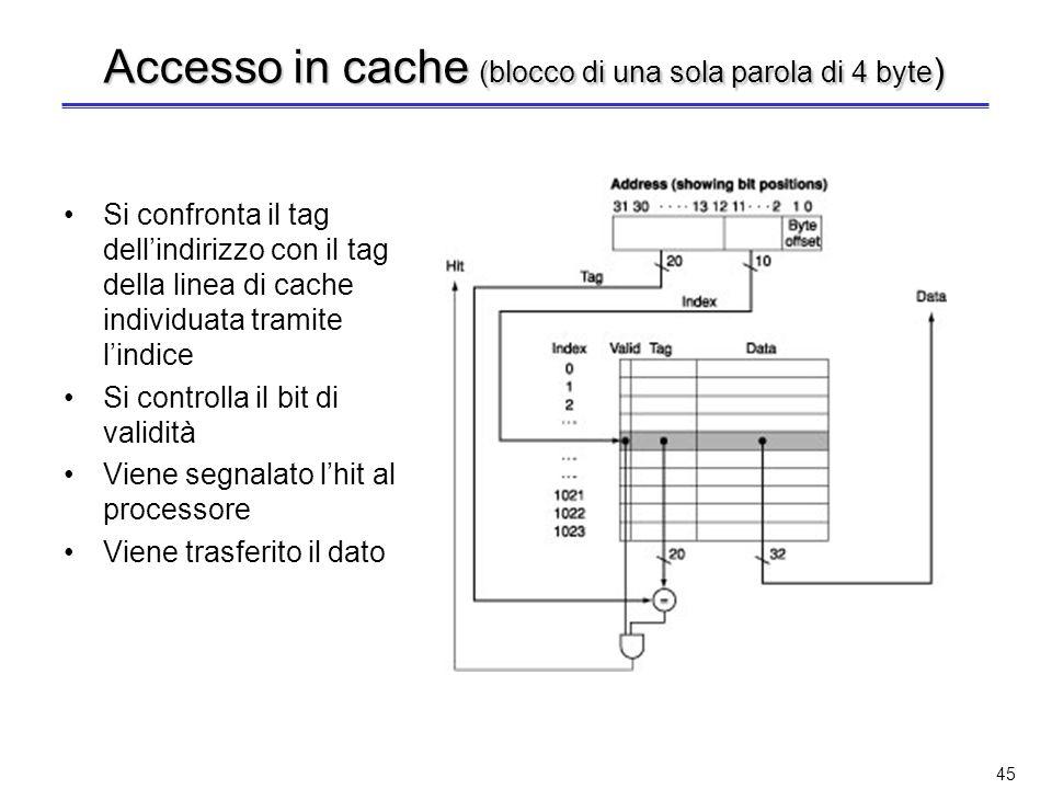 Accesso in cache (blocco di una sola parola di 4 byte)