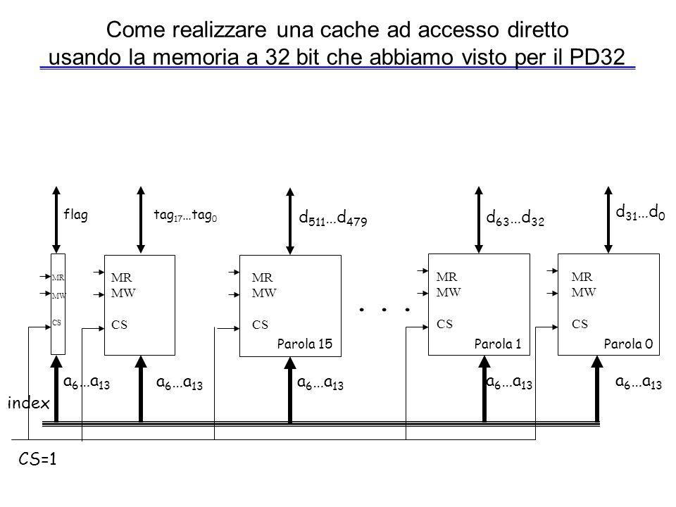 Come realizzare una cache ad accesso diretto usando la memoria a 32 bit che abbiamo visto per il PD32