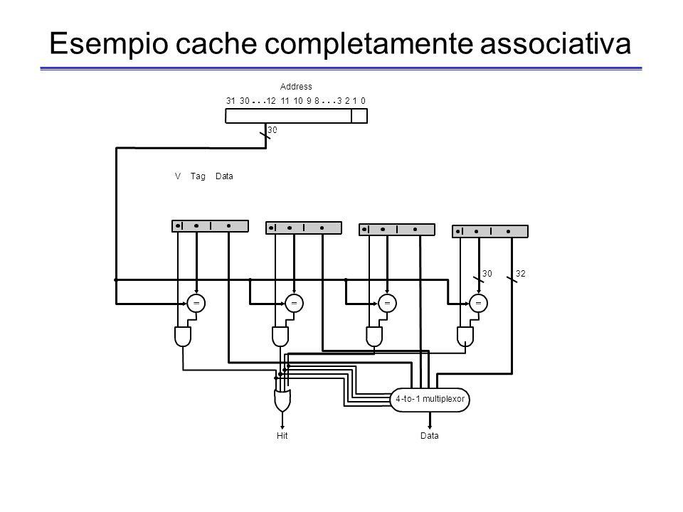 Esempio cache completamente associativa
