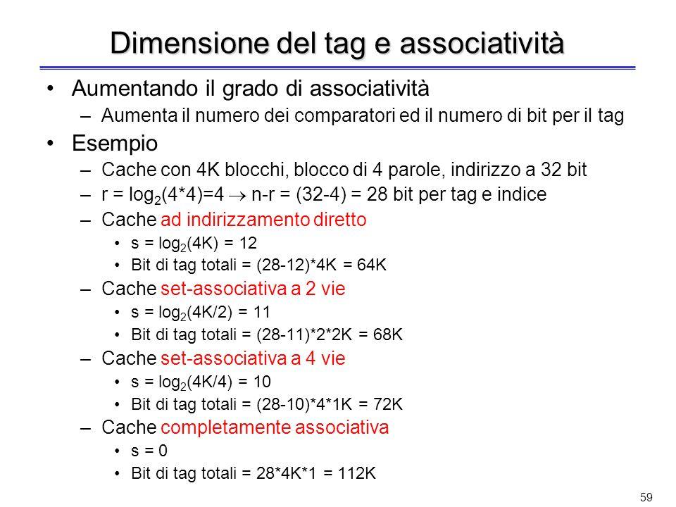 Dimensione del tag e associatività