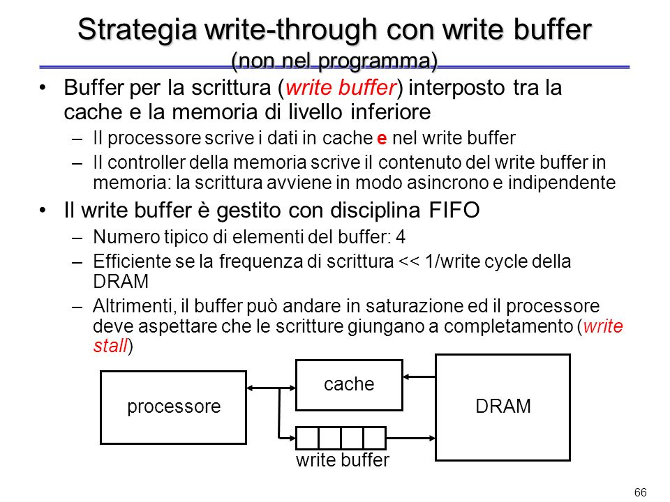 Strategia write-through con write buffer (non nel programma)