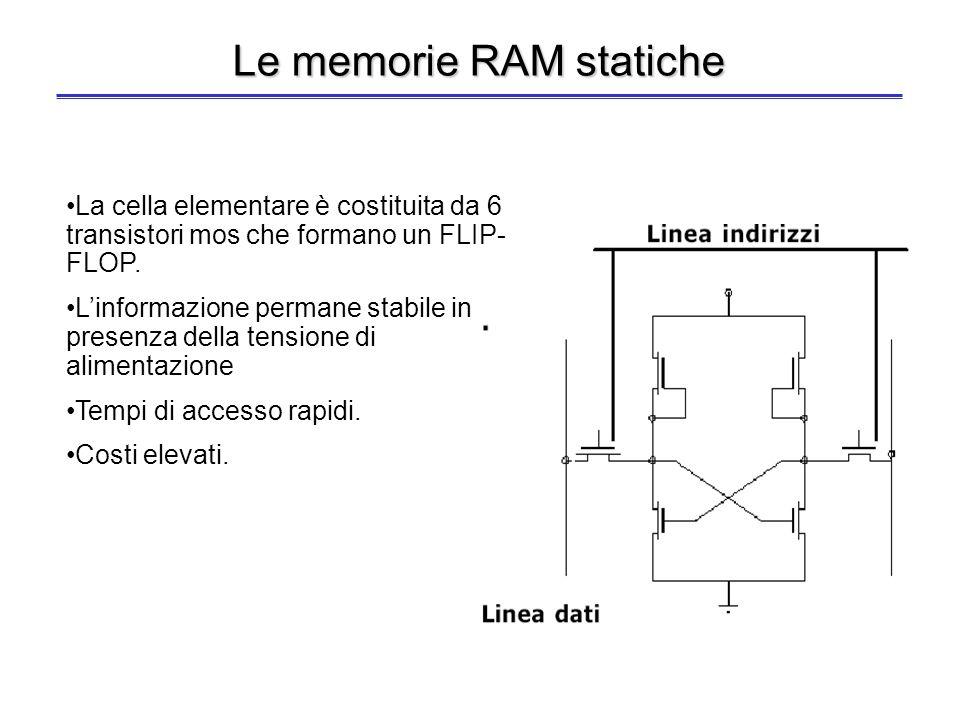 Le memorie RAM statiche
