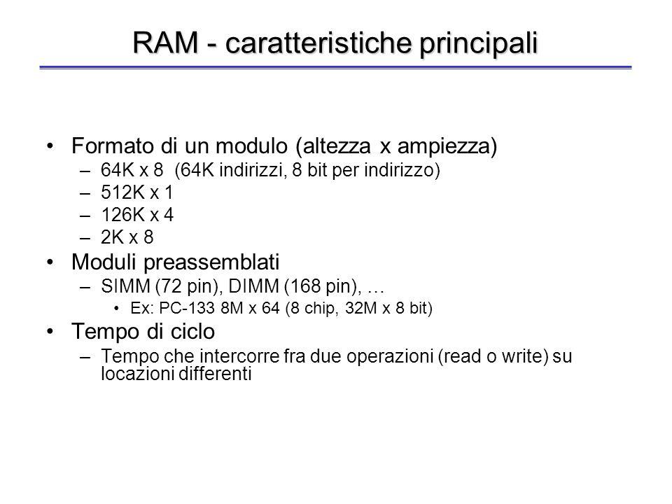 RAM - caratteristiche principali