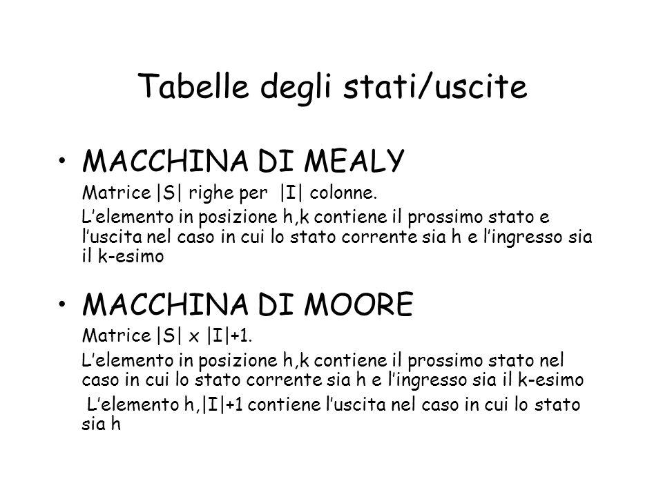 Tabelle degli stati/uscite