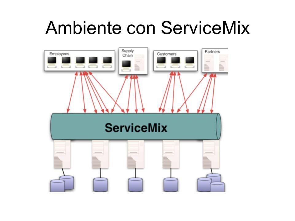 Ambiente con ServiceMix