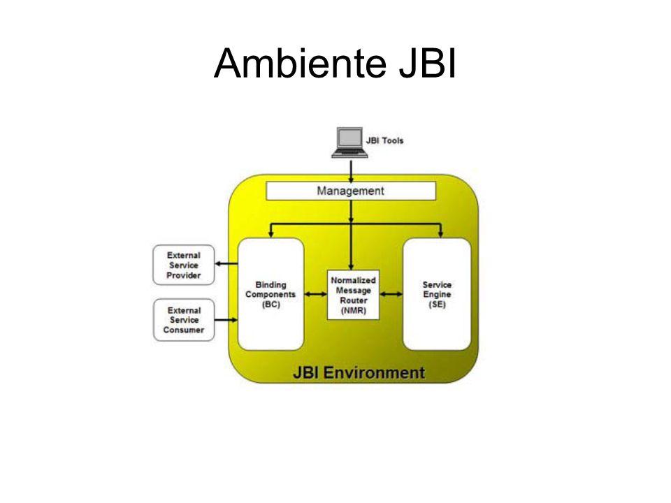 Ambiente JBI