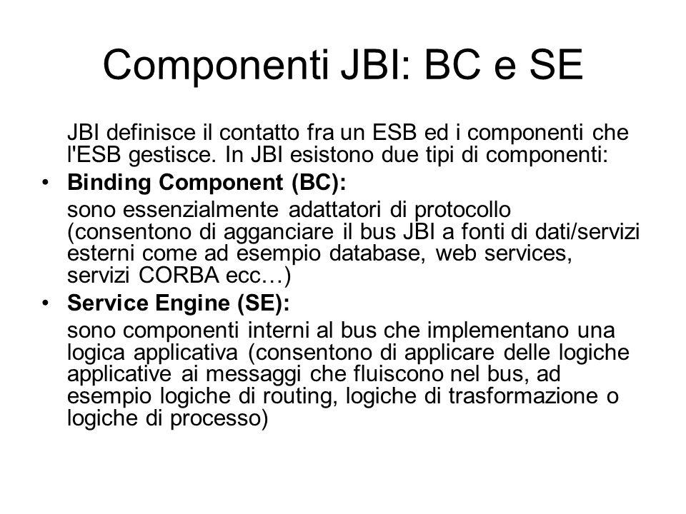 Componenti JBI: BC e SE JBI definisce il contatto fra un ESB ed i componenti che l ESB gestisce. In JBI esistono due tipi di componenti: