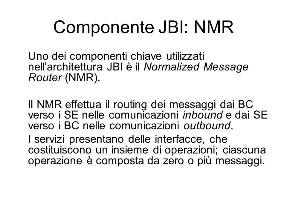 Componente JBI: NMR Uno dei componenti chiave utilizzati nell'architettura JBI è il Normalized Message Router (NMR).