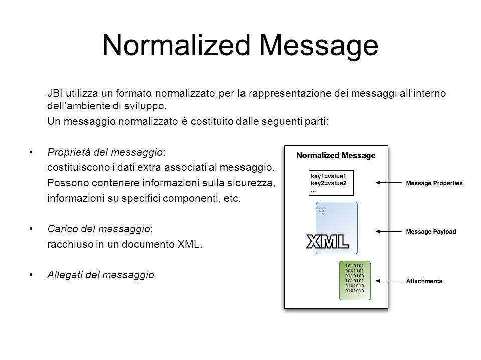Normalized Message JBI utilizza un formato normalizzato per la rappresentazione dei messaggi all'interno dell'ambiente di sviluppo.