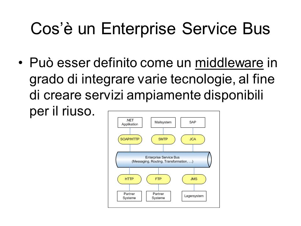 Cos'è un Enterprise Service Bus
