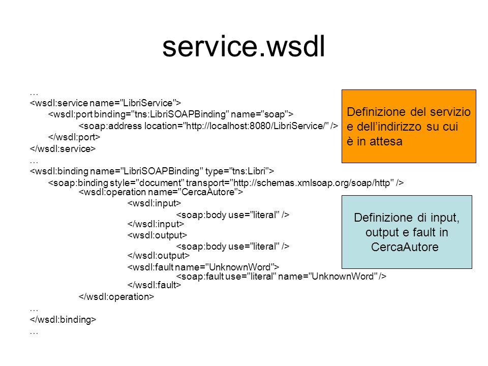 service.wsdl Definizione del servizio e dell'indirizzo su cui