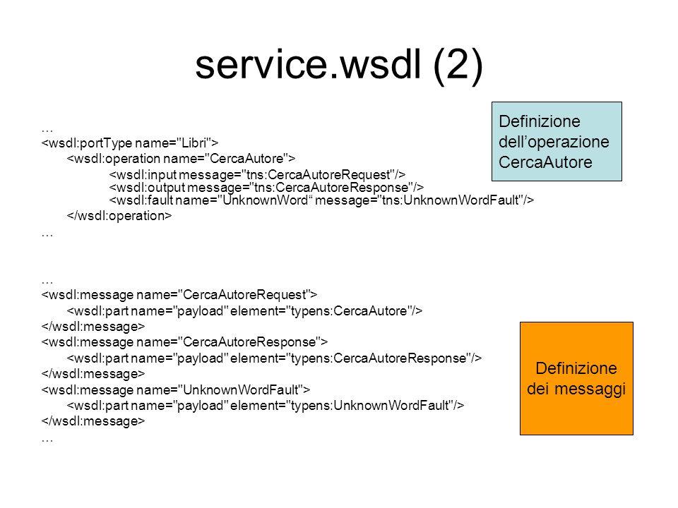 service.wsdl (2) Definizione dell'operazione CercaAutore Definizione