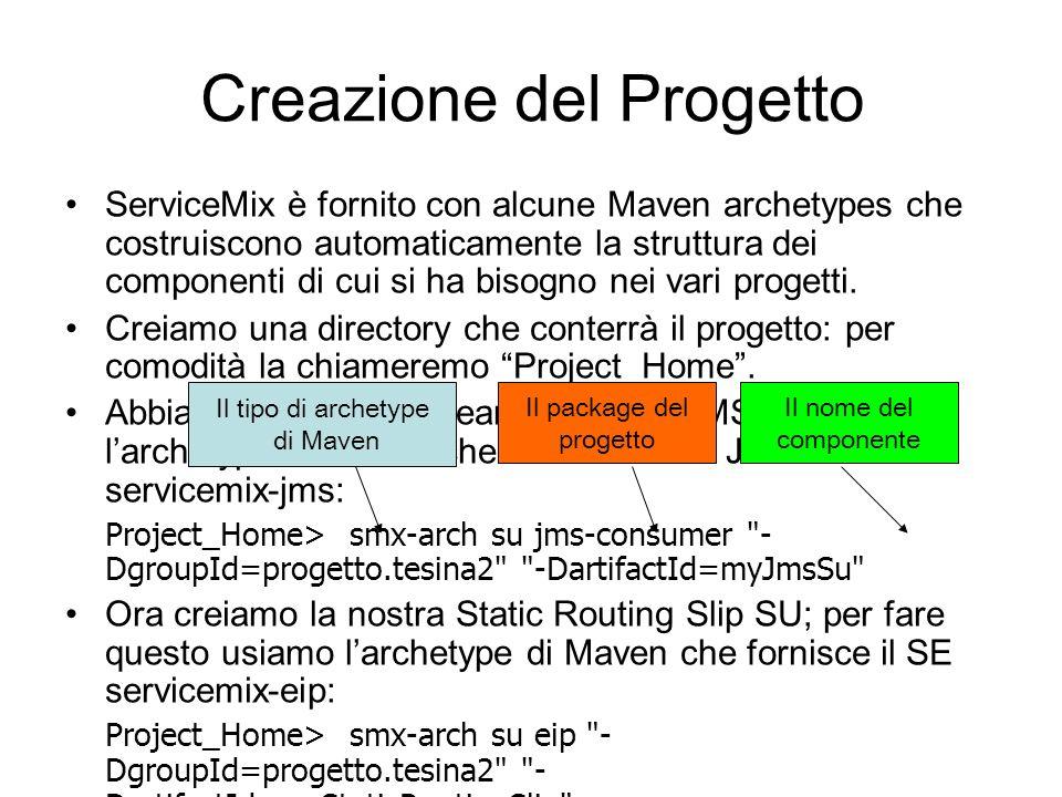 Creazione del Progetto