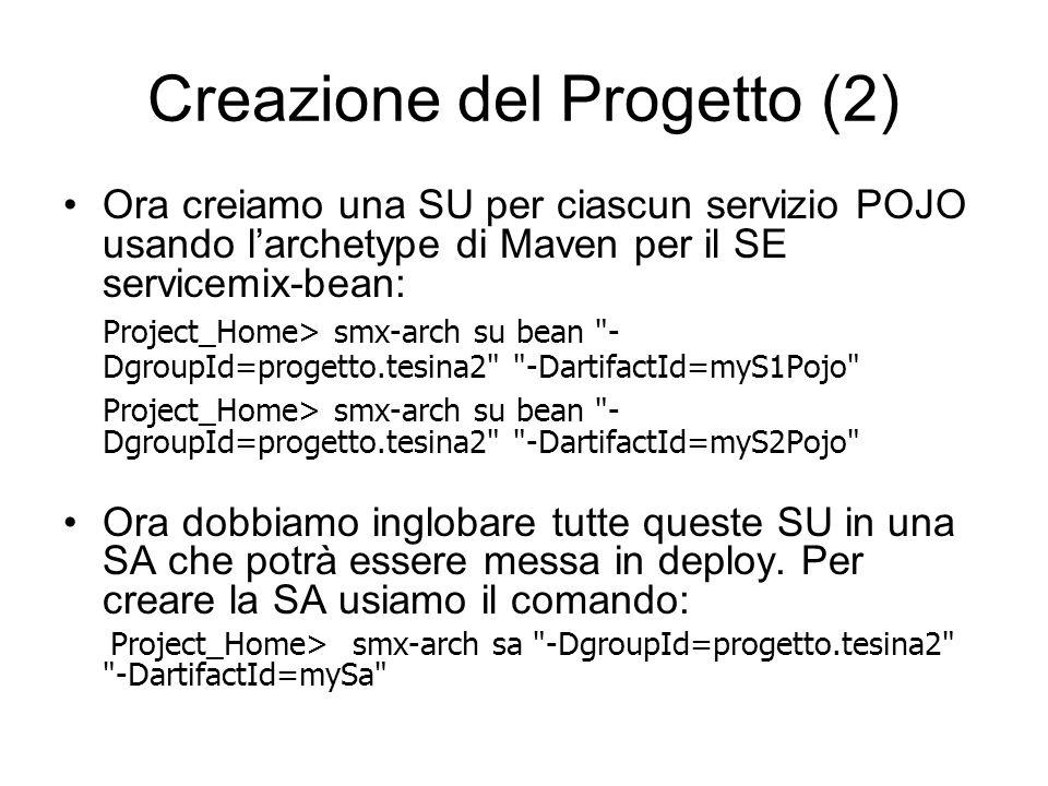 Creazione del Progetto (2)