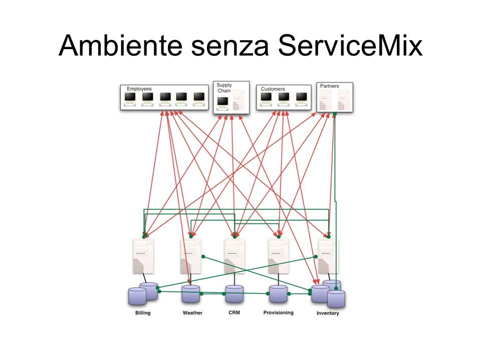 Ambiente senza ServiceMix