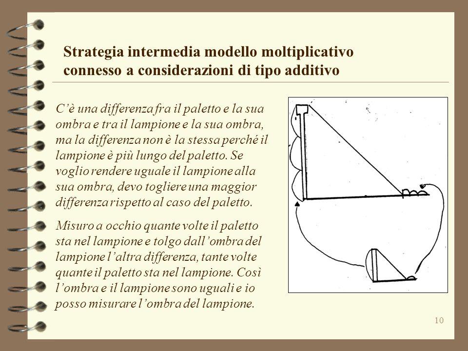 Strategia intermedia modello moltiplicativo connesso a considerazioni di tipo additivo