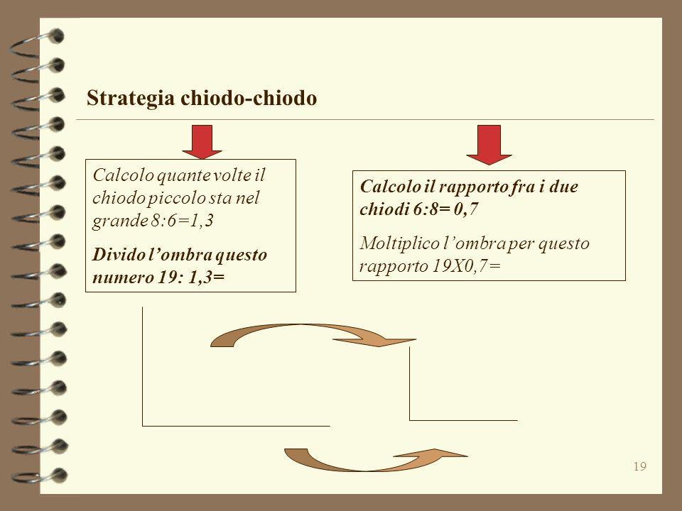 Strategia chiodo-chiodo