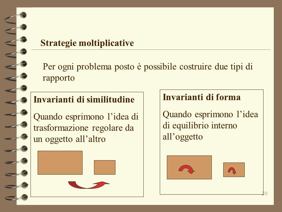 Strategie moltiplicative