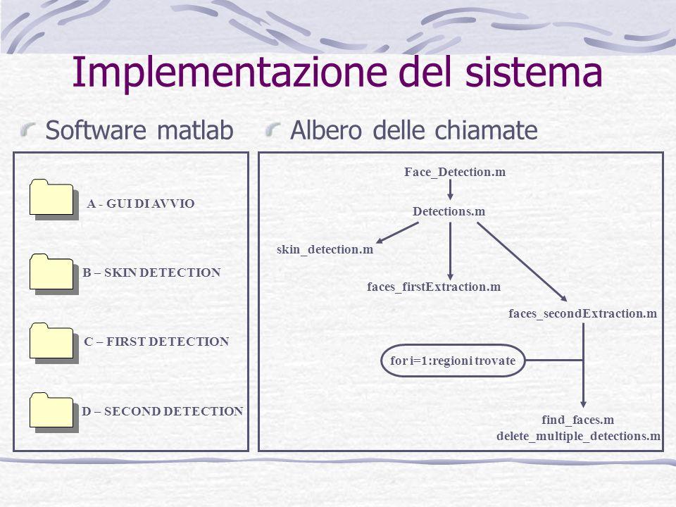 Implementazione del sistema