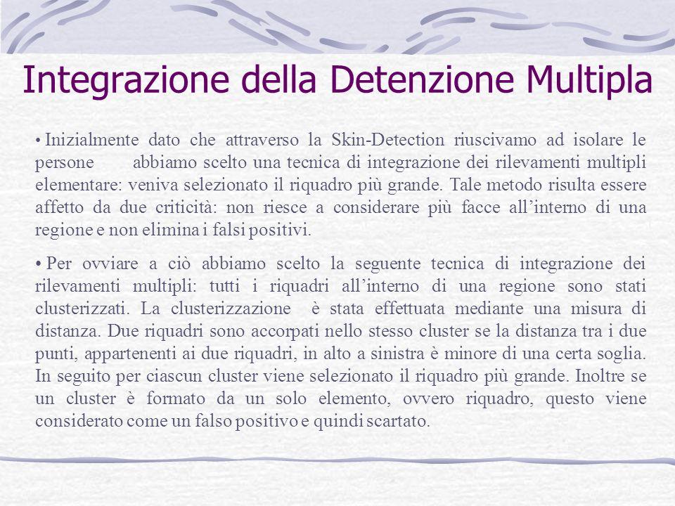Integrazione della Detenzione Multipla