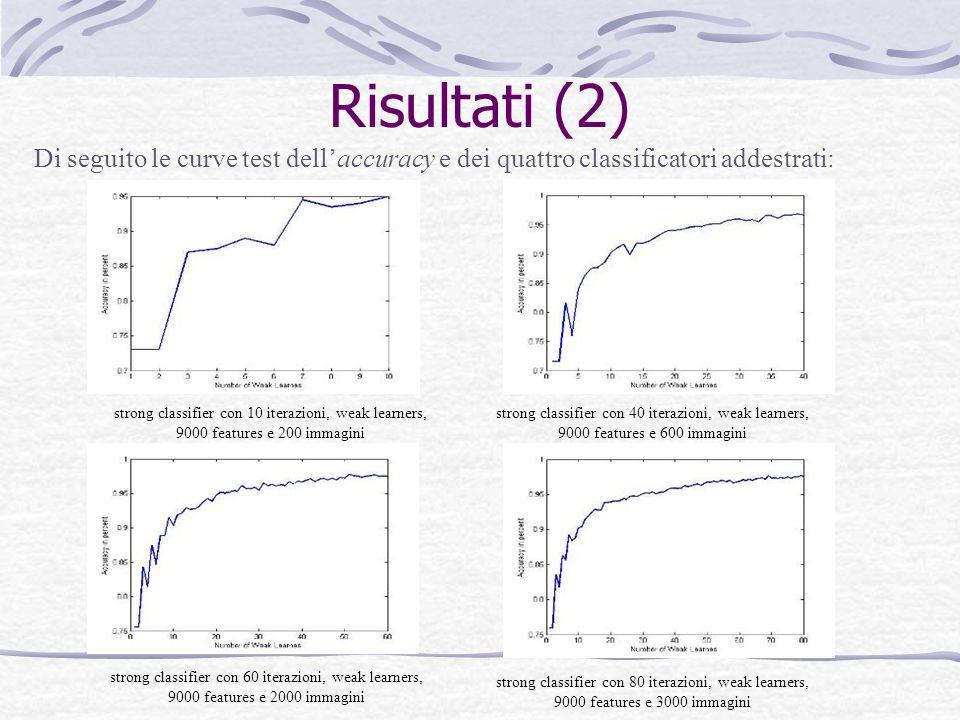 Risultati (2) Di seguito le curve test dell'accuracy e dei quattro classificatori addestrati: