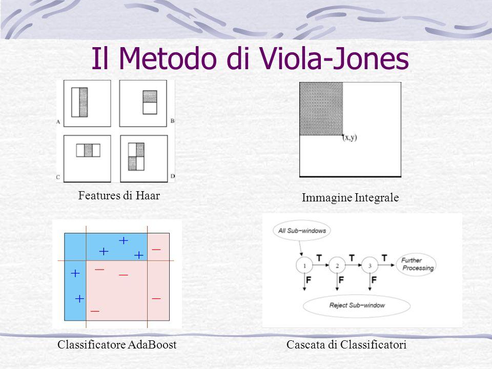 Il Metodo di Viola-Jones