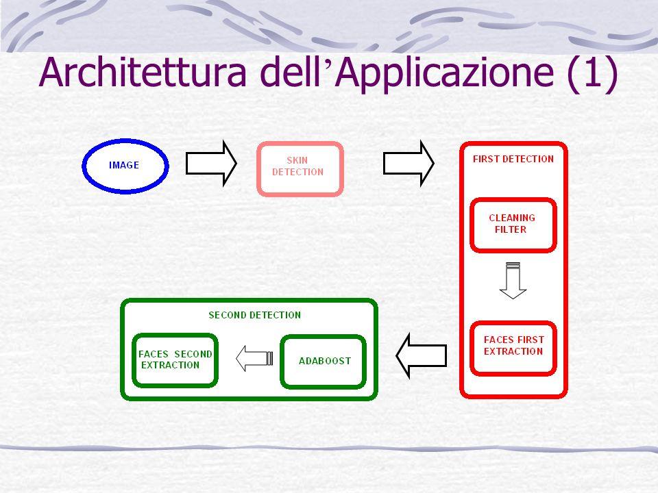 Architettura dell'Applicazione (1)