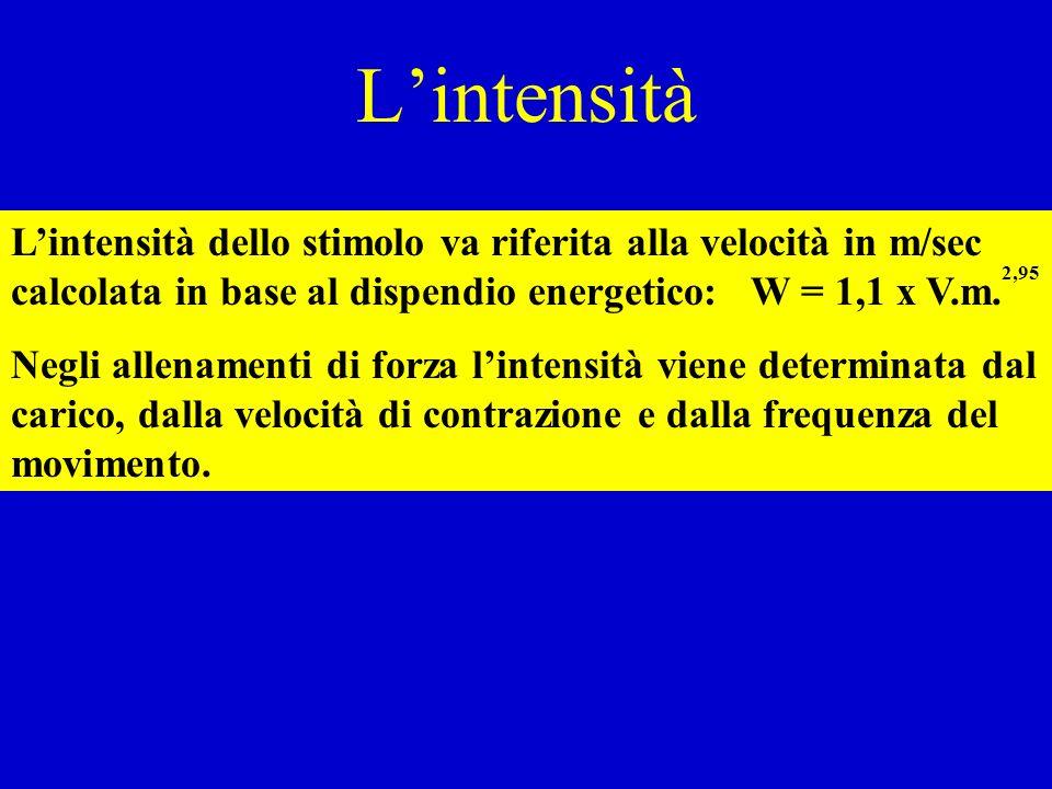 L'intensità L'intensità dello stimolo va riferita alla velocità in m/sec calcolata in base al dispendio energetico: W = 1,1 x V.m.
