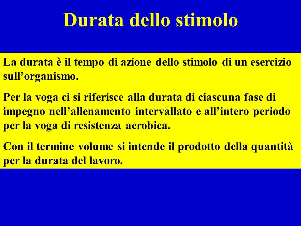 Durata dello stimolo La durata è il tempo di azione dello stimolo di un esercizio sull'organismo.