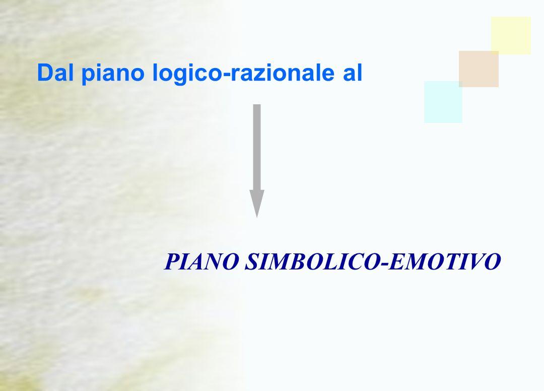 Dal piano logico-razionale al