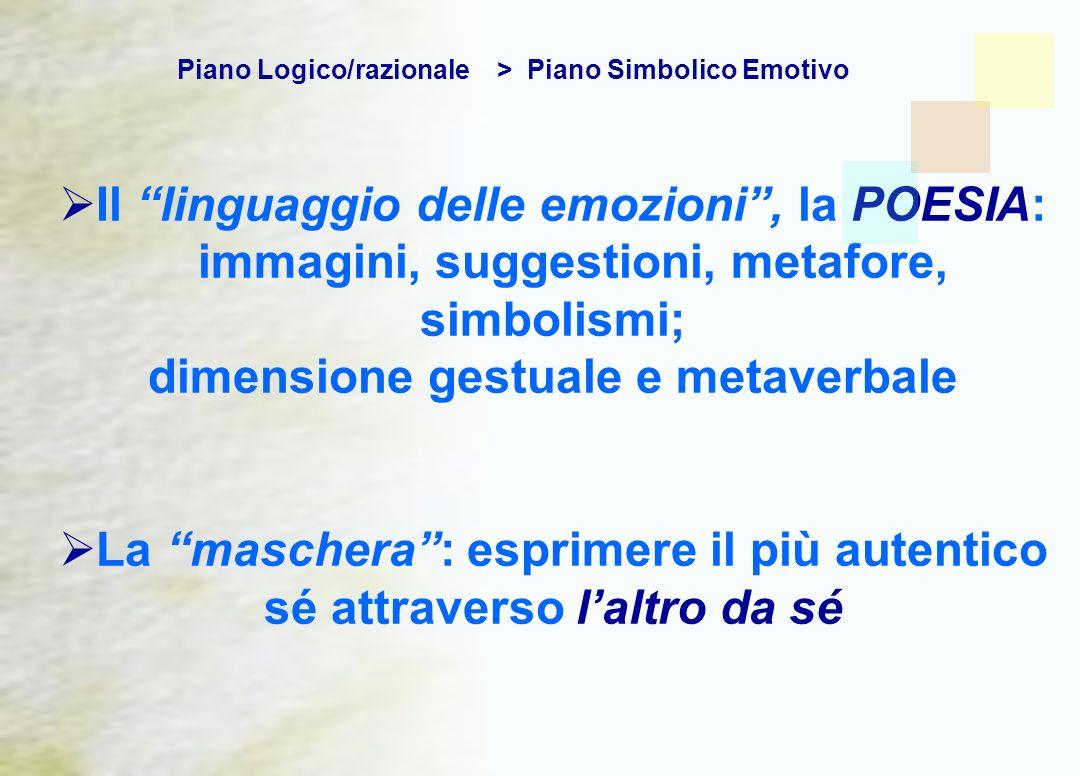 Il linguaggio delle emozioni , la POESIA: