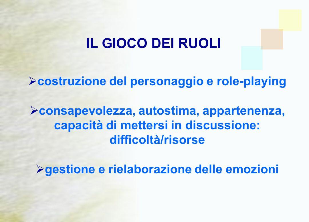 IL GIOCO DEI RUOLI costruzione del personaggio e role-playing