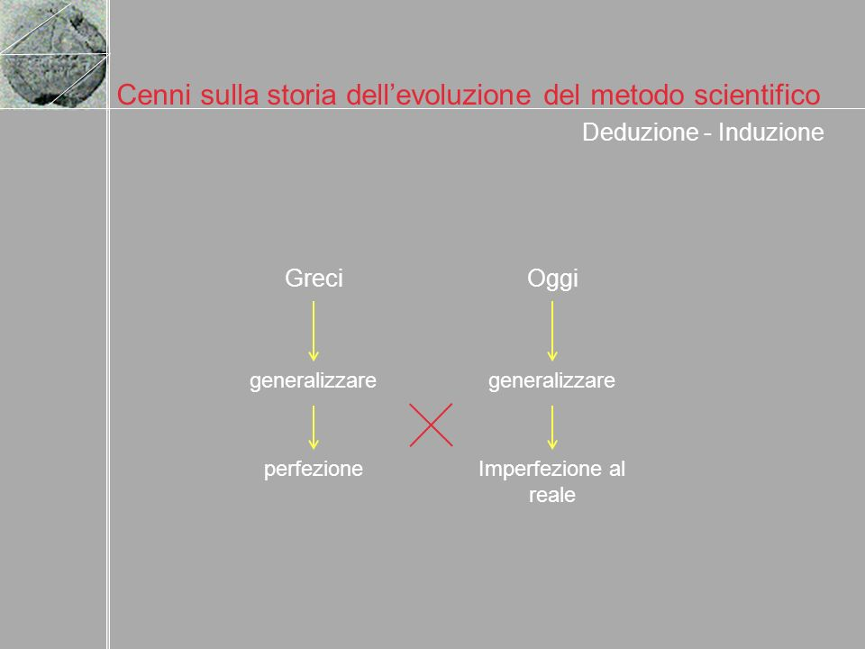 Cenni sulla storia dell'evoluzione del metodo scientifico