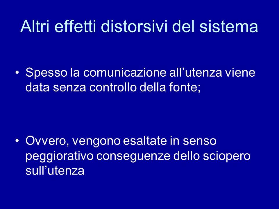 Altri effetti distorsivi del sistema