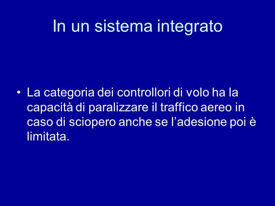 In un sistema integrato