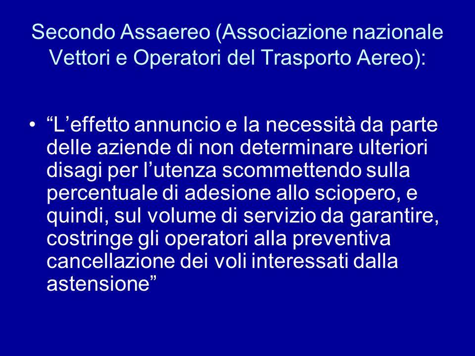 Secondo Assaereo (Associazione nazionale Vettori e Operatori del Trasporto Aereo):