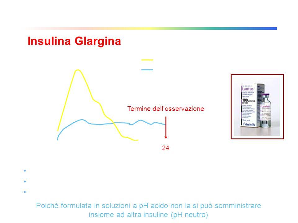 Analoghi dell'insulina