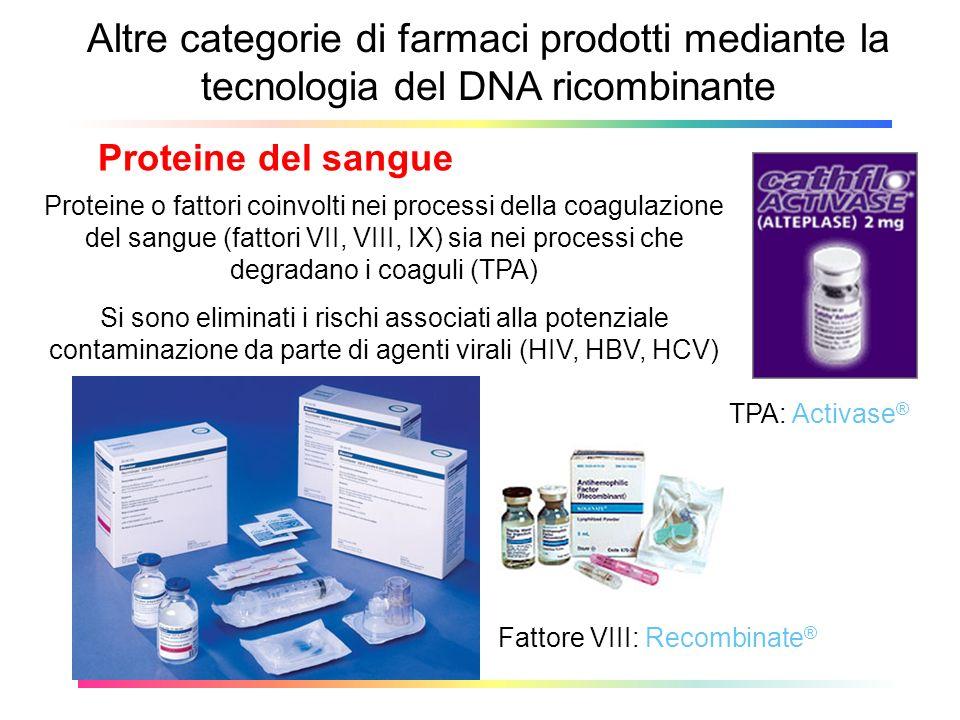 Altre categorie di farmaci prodotti mediante la tecnologia del DNA ricombinante