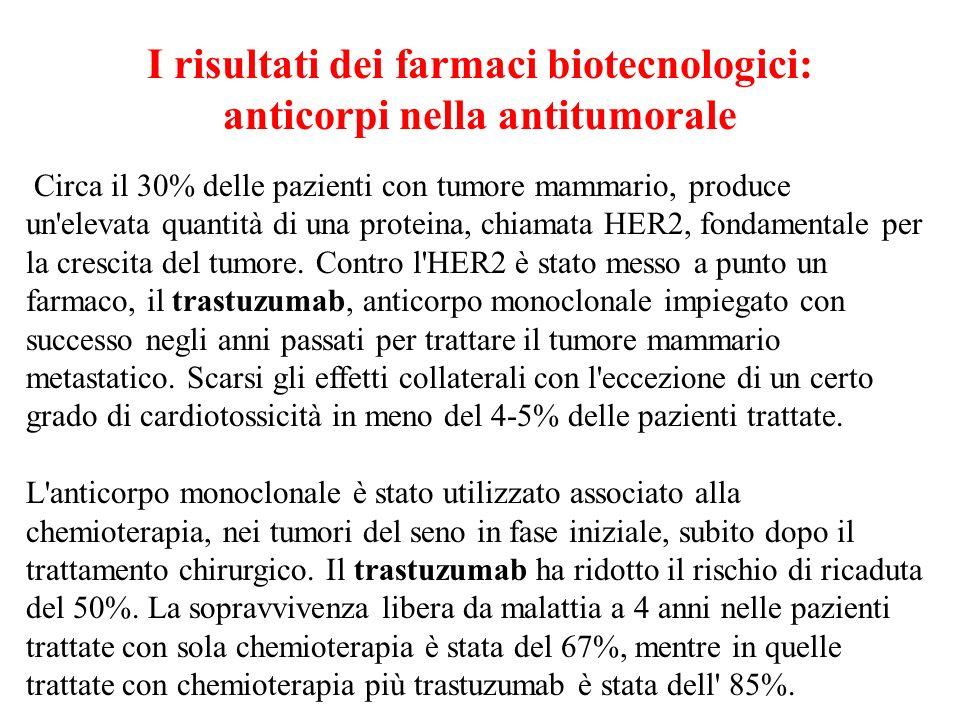 I risultati dei farmaci biotecnologici: anticorpi nella antitumorale