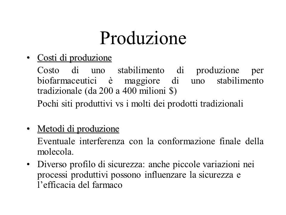Produzione Costi di produzione