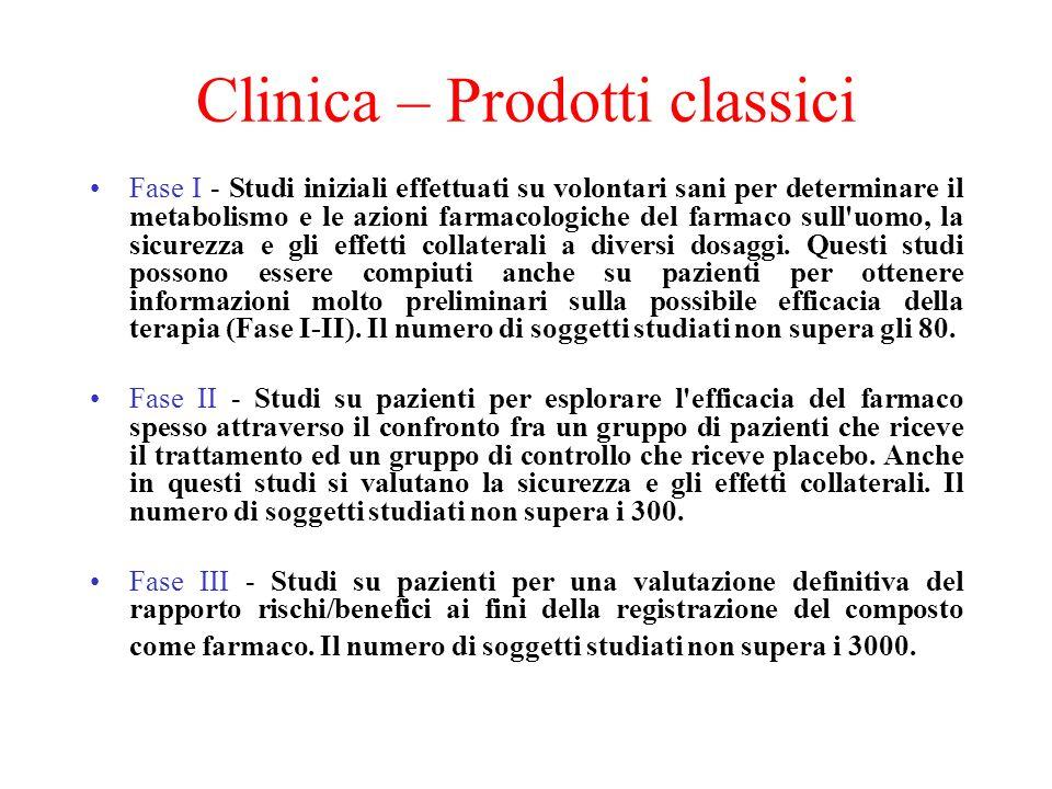 Clinica – Prodotti classici