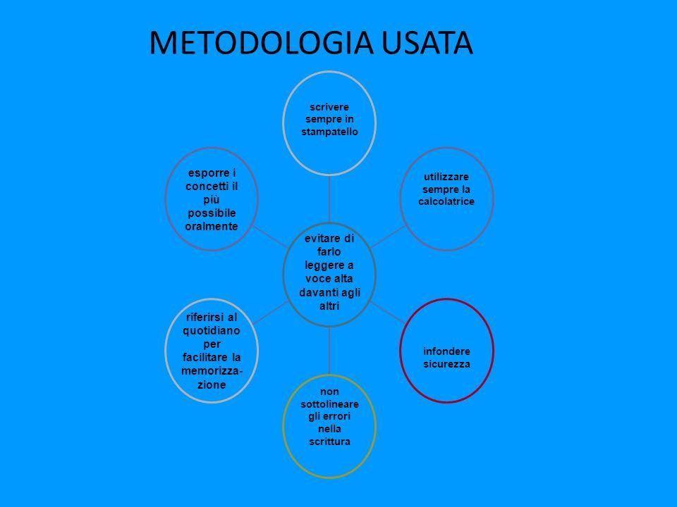 METODOLOGIA USATA